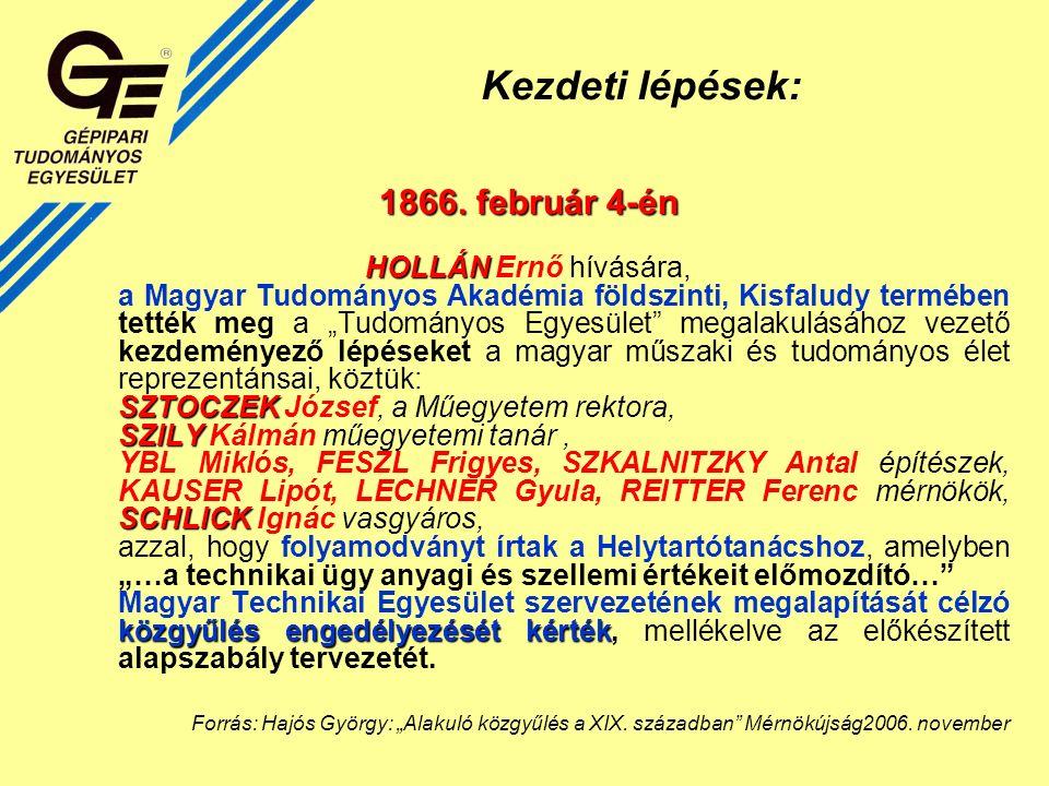 """Hollán Ernő szerepe: Hollán Ernő Annak a csoportnak, mely érdemi lépéseket tett az """"egylet megalakítására, az élén Hollán Ernő, ekkor már közismert és köztiszteletben álló személy, hadmérnök állt."""