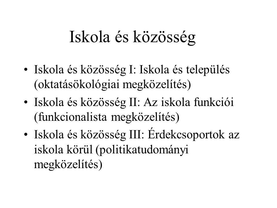 Forrás: Meusburger 1998. Analfabetizmus az Osztrák – Magyar Monarchiában, 1880