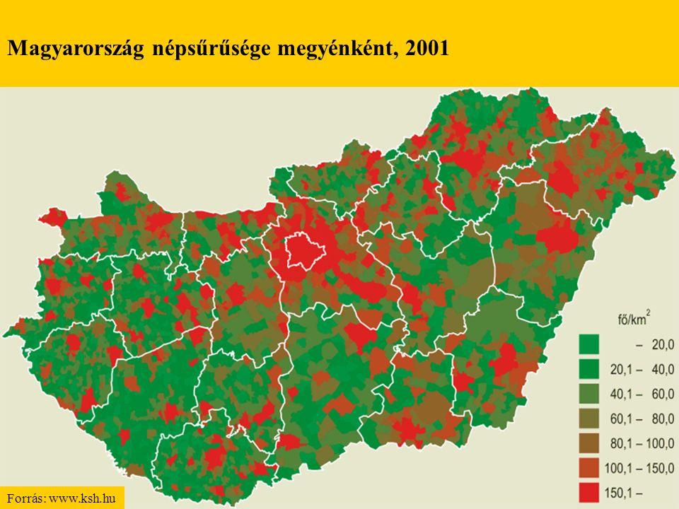 Forrás: www.ksh.hu Magyarország népsűrűsége megyénként, 2001