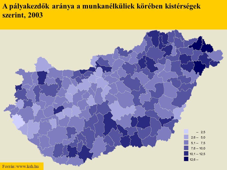 Forrás: www.ksh.hu A pályakezdők aránya a munkanélküliek körében kistérségek szerint, 2003