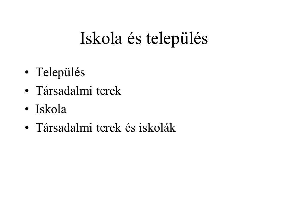 1 Település Település Településhálózat (konurbációk) Településrendszer (agglomeráció)