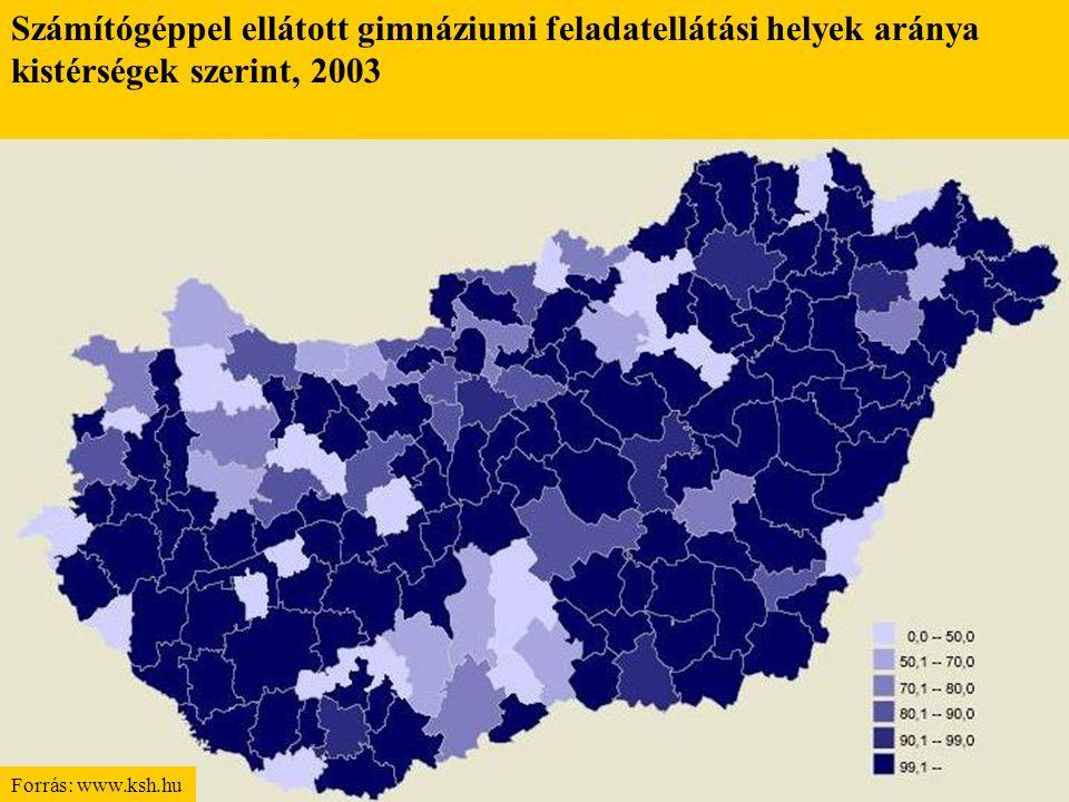 Forrás: www.ksh.hu Számítógéppel ellátott gimnáziumi feladatellátási helyek aránya kistérségek szerint, 2003