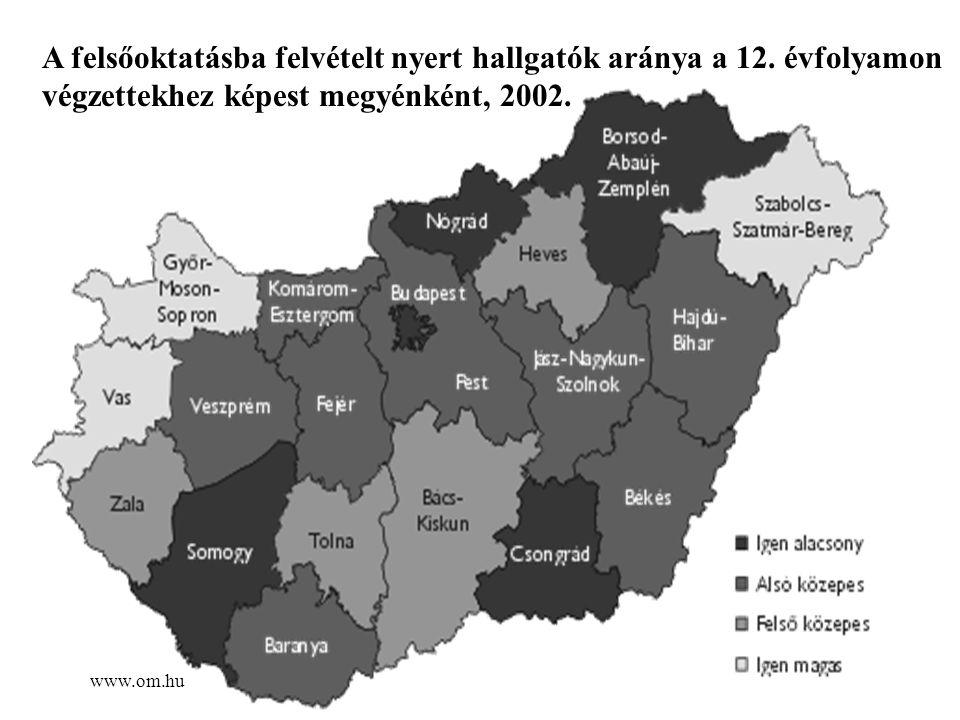 www.om.hu A felsőoktatásba felvételt nyert hallgatók aránya a 12.