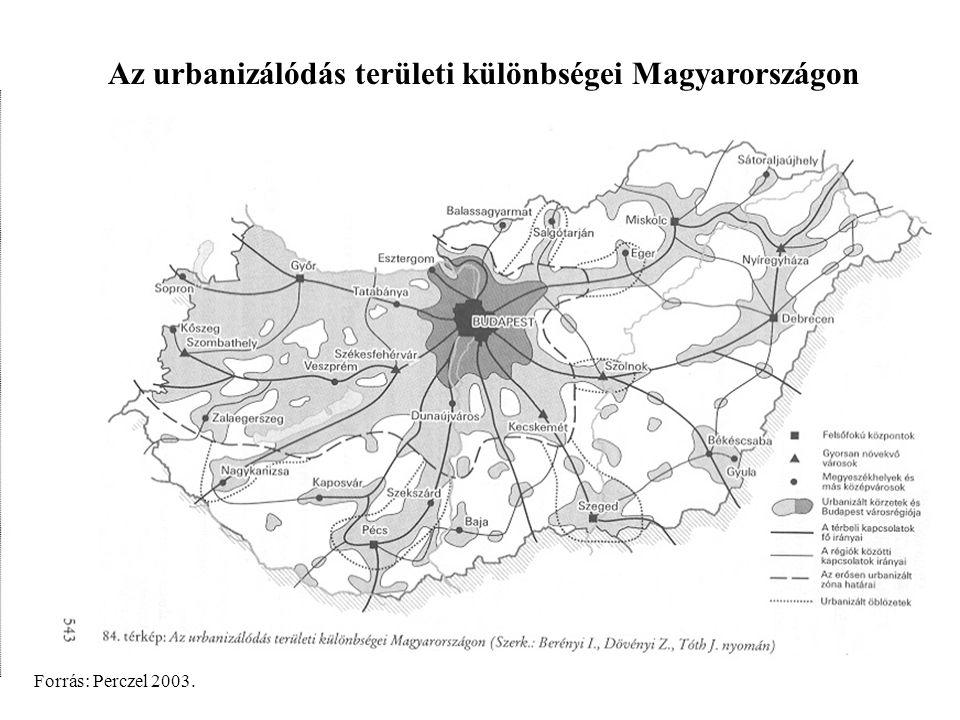 Forrás: Perczel 2003. Az urbanizálódás területi különbségei Magyarországon