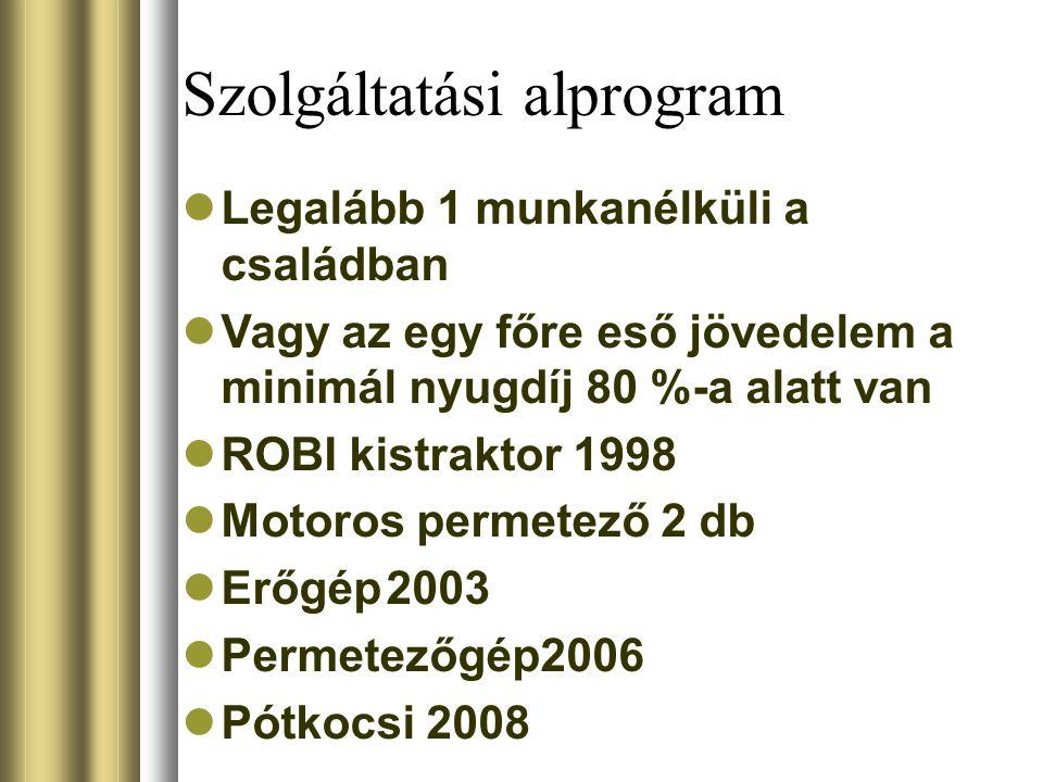 Szolgáltatási alprogram Legalább 1 munkanélküli a családban Vagy az egy főre eső jövedelem a minimál nyugdíj 80 %-a alatt van ROBI kistraktor 1998 Motoros permetező 2 db Erőgép2003 Permetezőgép2006 Pótkocsi 2008