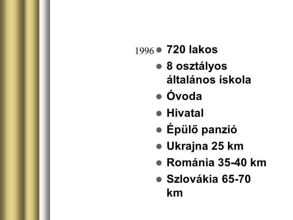 1996 720 lakos 8 osztályos általános iskola Óvoda Hivatal Épülő panzió Ukrajna 25 km Románia 35-40 km Szlovákia 65-70 km