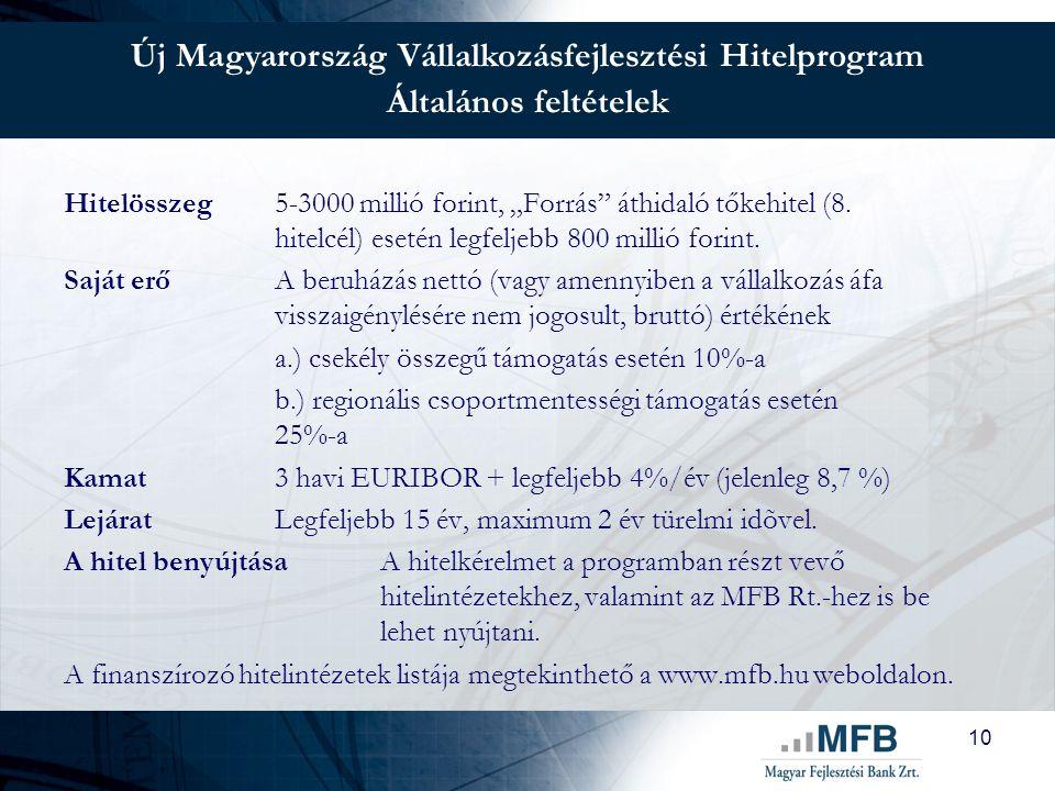"""11 Új Magyarország Vállalkozásfejlesztési Hitelprogram Hitelcélok Általános beruházási célok Környezetvédelemhez kapcsolódó beruházási célok Innovációs beruházási célok Kulturális tevékenységhez kapcsolódó beruházási célok Nemzetköziesedést elősegítő beruházási cél Humán-egészségügyi ellátást szolgáló beruházási cél Projekt kiegészítő hitel az ÚMFT, az ÚMVP, valamint az egyéb hazai finanszírozású pályázatok kiegészítő finanszírozására """"Forrás áthidaló tőkehitel Vidékfejlesztési Hitelprogram Mikrohitel Plusz Program Kisvállalkozói Hitel"""