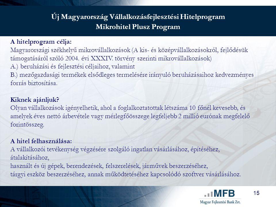 15 A hitelprogram célja: Magyarországi székhelyű mikrovállalkozások (A kis- és középvállalkozásokról, fejlődésük támogatásáról szóló 2004.