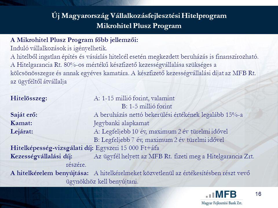 16 A Mikrohitel Plusz Program főbb jellemzői: Induló vállalkozások is igényelhetik.