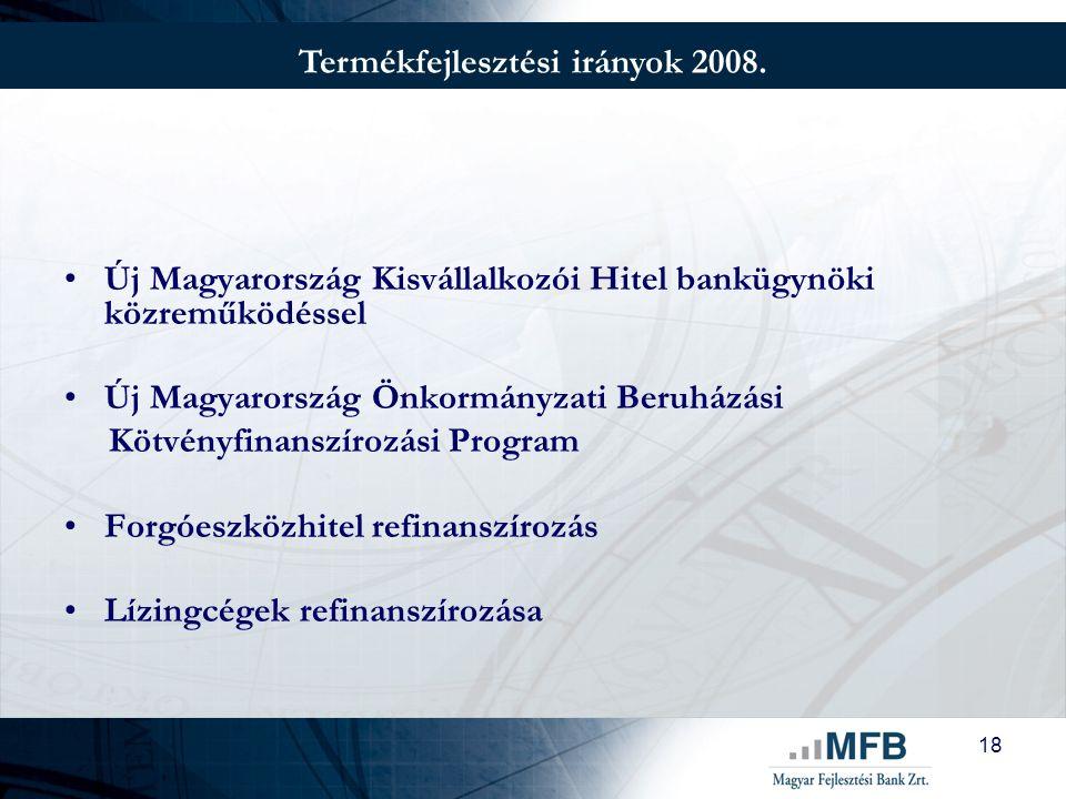 18 Termékfejlesztési irányok 2008.