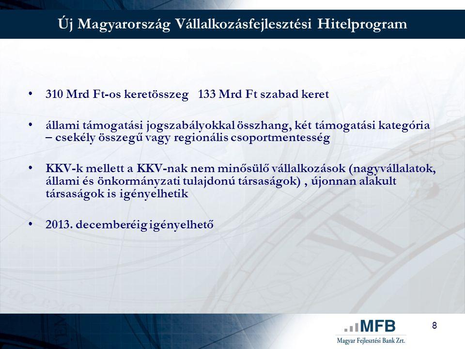 """9 """"Új Magyarország Hitelprogramok Vállalkozásfejlesztési Hitelprogram 310 mrd Ft Agrárfejlesztési Hitelprogram 40 mrd Ft Önkormányzati infrastruktúra fejlesztési 235 mrd Ft Megújult és átalakult hitelprogramok"""