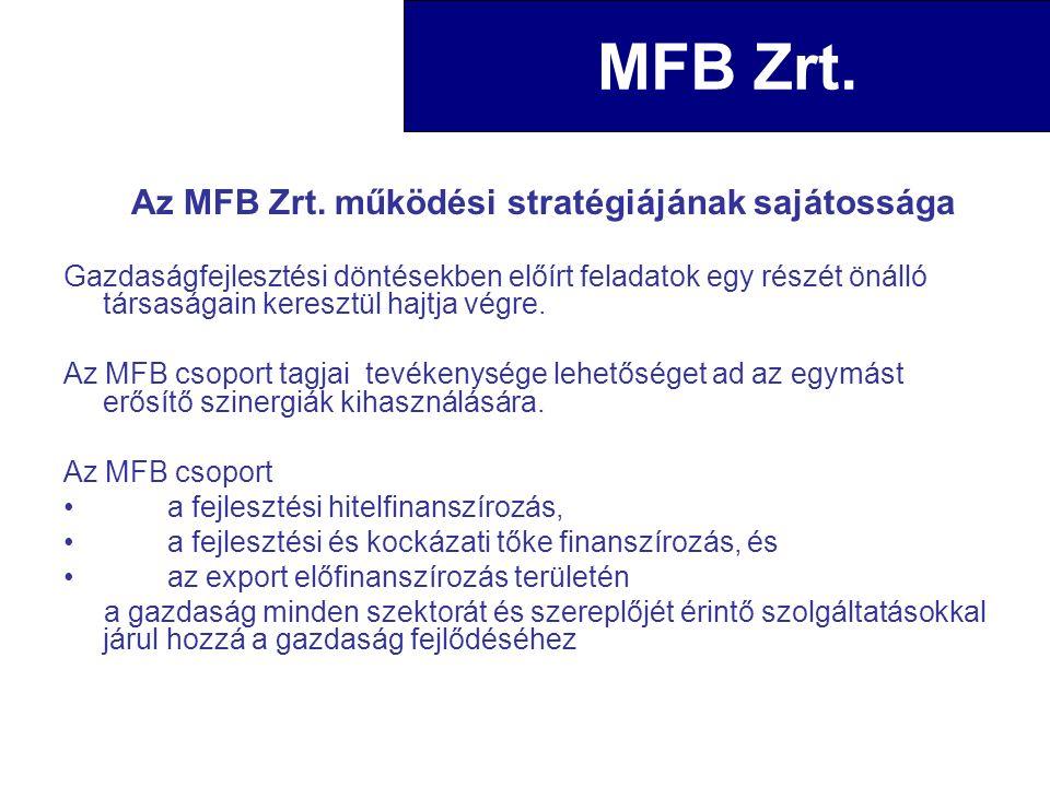 Az MFB Zrt. működési stratégiájának sajátossága Gazdaságfejlesztési döntésekben előírt feladatok egy részét önálló társaságain keresztül hajtja végre.