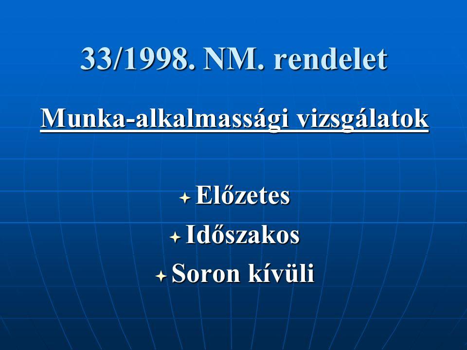 33/1998. NM. rendelet Munka-alkalmassági vizsgálatok  Előzetes  Időszakos  Soron kívüli