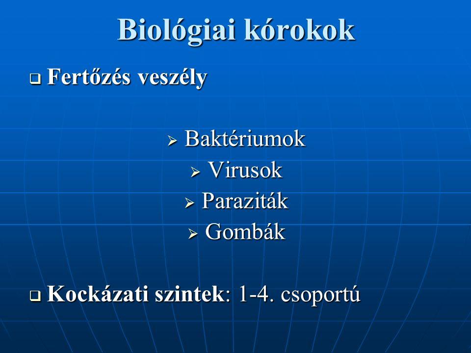 Biológiai kórokok  Fertőzés veszély  Baktériumok  Virusok  Paraziták  Gombák  Kockázati szintek: 1-4.