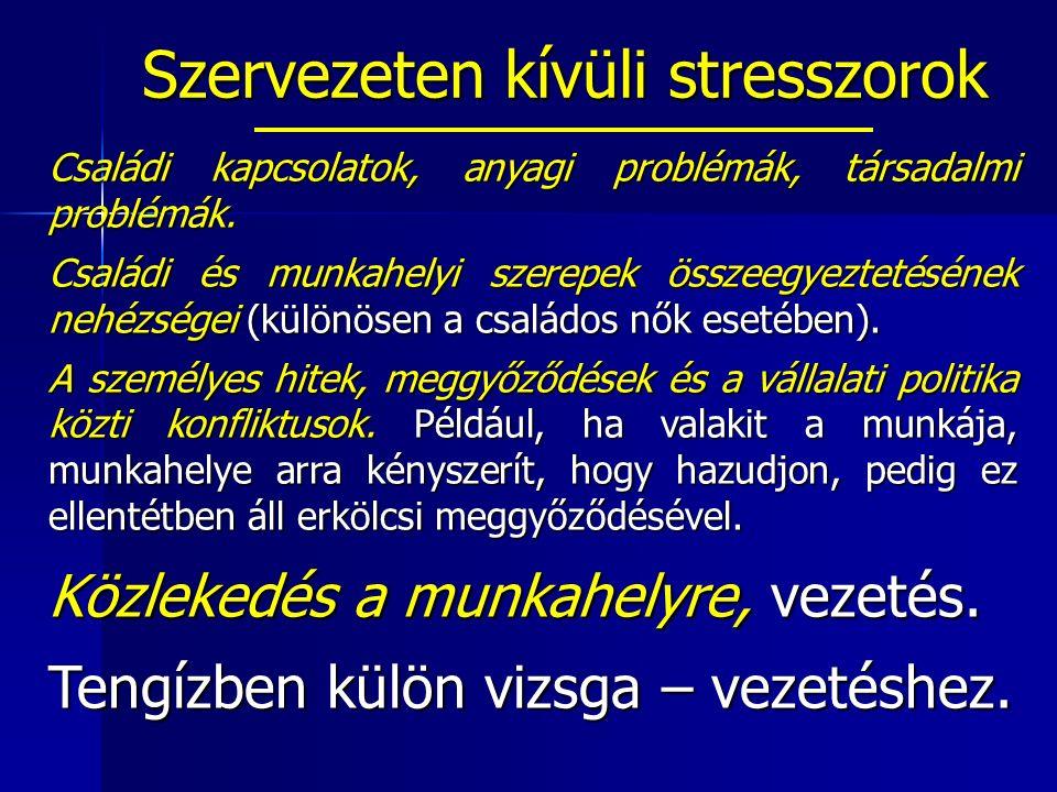 Szervezeten kívüli stresszorok Családi kapcsolatok, anyagi problémák, társadalmi problémák.