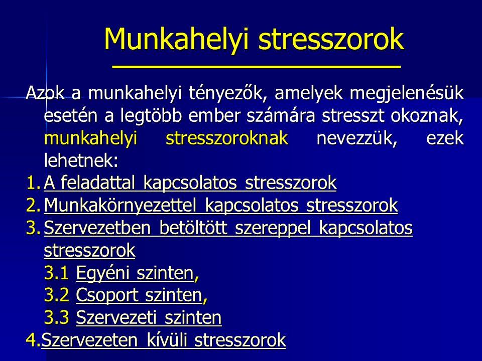 Munkahelyi stresszorok Azok a munkahelyi tényezők, amelyek megjelenésük esetén a legtöbb ember számára stresszt okoznak, munkahelyi stresszoroknak nevezzük, ezek lehetnek: 1.A feladattal kapcsolatos stresszorok A feladattal kapcsolatos stresszorokA feladattal kapcsolatos stresszorok 2.Munkakörnyezettel kapcsolatos stresszorok Munkakörnyezettel kapcsolatos stresszorokMunkakörnyezettel kapcsolatos stresszorok 3.Szervezetben betöltött szereppel kapcsolatos stresszorok 3.1 Egyéni szinten, Szervezetben betöltött szereppel kapcsolatos stresszorokEgyéni szintenSzervezetben betöltött szereppel kapcsolatos stresszorokEgyéni szinten 3.2 Csoport szinten, Csoport szintenCsoport szinten 3.3 Szervezeti szinten Szervezeti szintenSzervezeti szinten 4.Szervezeten kívüli stresszorok Szervezeten kívüli stresszorokSzervezeten kívüli stresszorok