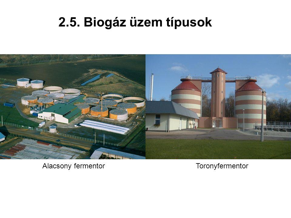Alacsony fermentor Toronyfermentor 2.5. Biogáz üzem típusok