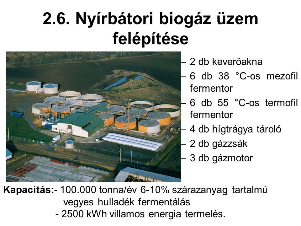 2.6. Nyírbátori biogáz üzem felépítése –2 db keverőakna –6 db 38 °C-os mezofil fermentor –6 db 55 °C-os termofil fermentor –4 db hígtrágya tároló –2 d