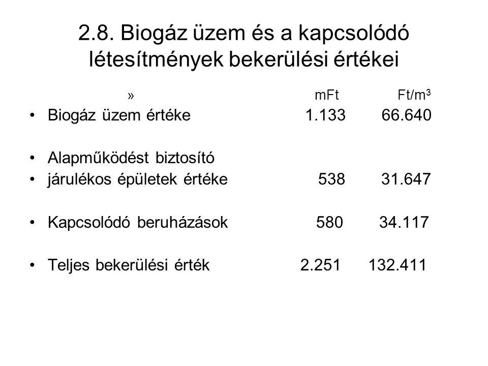 2.8. Biogáz üzem és a kapcsolódó létesítmények bekerülési értékei » mFt Ft/m 3 Biogáz üzem értéke 1.133 66.640 Alapműködést biztosító járulékos épület