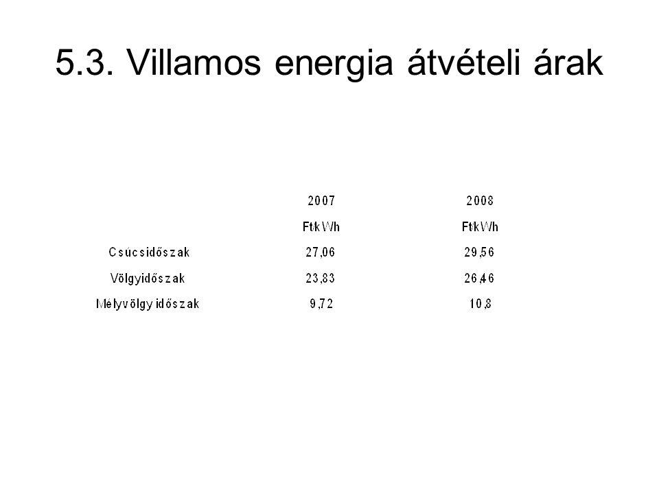 5.3. Villamos energia átvételi árak
