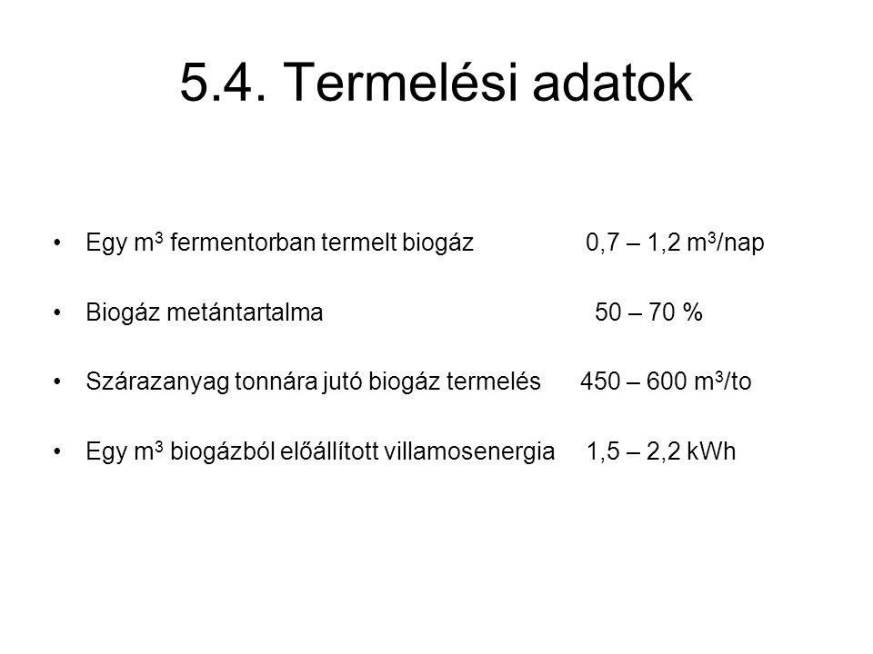 5.4. Termelési adatok Egy m 3 fermentorban termelt biogáz 0,7 – 1,2 m 3 /nap Biogáz metántartalma 50 – 70 % Szárazanyag tonnára jutó biogáz termelés 4