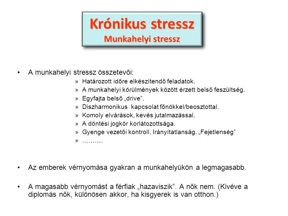 A munkahelyi stressz összetevői: »Határozott időre elkészítendő feladatok.
