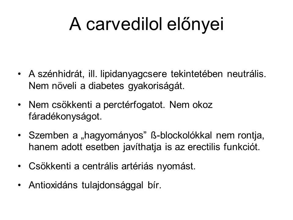 A carvedilol előnyei A szénhidrát, ill.lipidanyagcsere tekintetében neutrális.