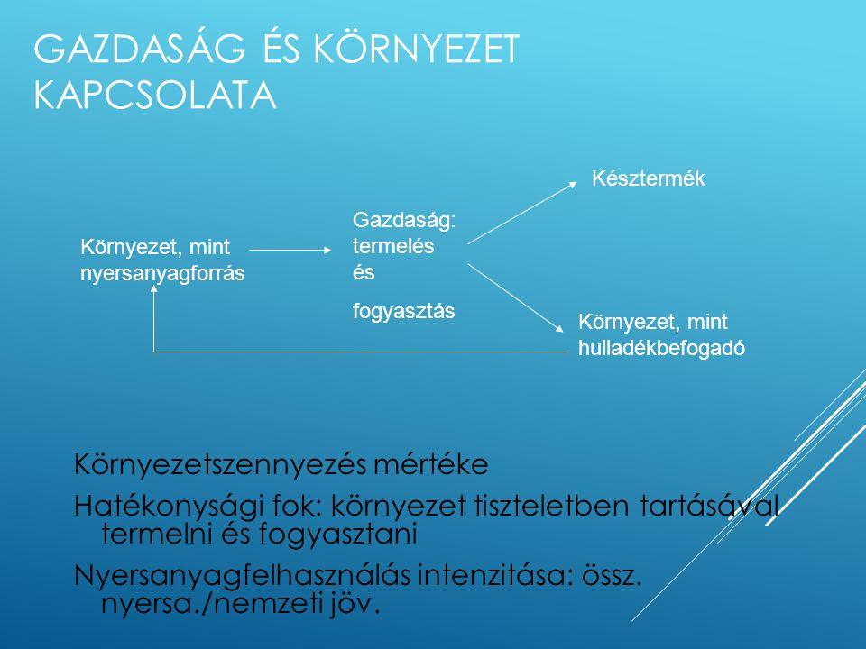 PROBLÉMÁK 3.: SZŰKÖS ERŐFORRÁSOKBÓL EREDŐ PROBLÉMA Hulladékcsökkentés lehetőségei:  Gazdasági tevékenység színvonalának javítása  Kevesebb anyagfelhasználás:  Anyagok relatív hasznosításának fokozása  Anyagvisszaáramlás növelése  Termelés és fogyasztás szerkezetének megváltoztatása
