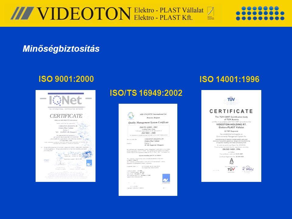 Minőségbiztosítás ISO/TS 16949:2002 ISO 14001:1996 ISO 9001:2000