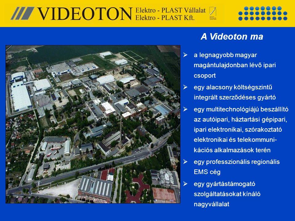  a legnagyobb magyar magántulajdonban lévő ipari csoport  egy alacsony költségszintű integrált szerződéses gyártó  egy multitechnológiájú beszállít