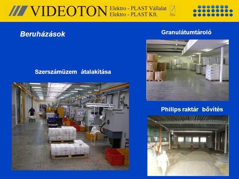 Beruházások Szerszámüzem átalakítása Philips raktár bővítés Granulátumtároló
