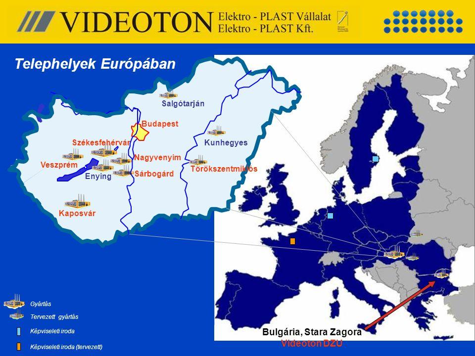 Telephelyek Európában Nagyvenyim Veszprém Kaposvár Enying Sárbogárd Salgótarján Törökszentmiklós KunhegyesSzékesfehérvár Budapest Gyártás Tervezett gy