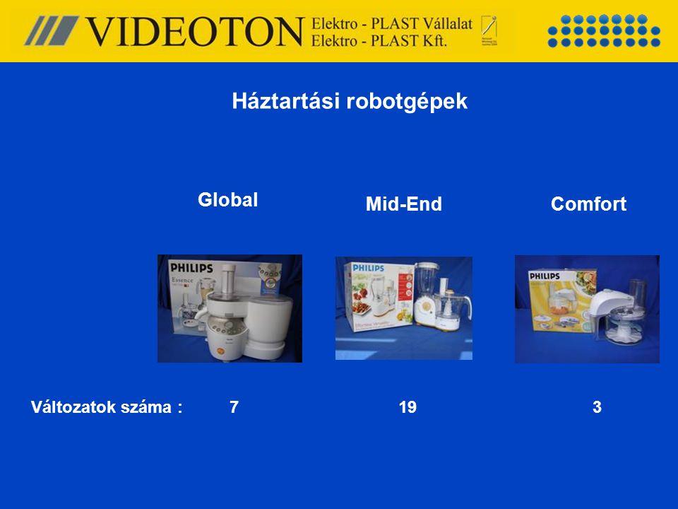 Háztartási robotgépek Global Mid-EndComfort Változatok száma : 7 19 3