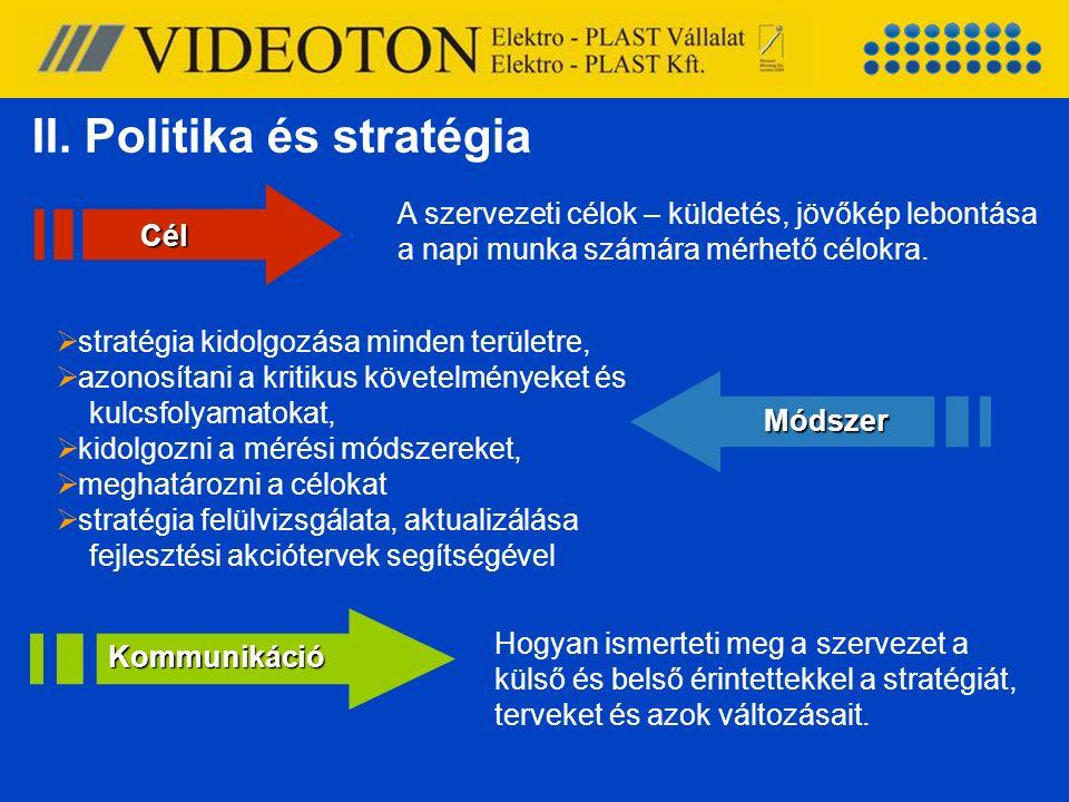 II. Politika és stratégia A szervezeti célok – küldetés, jövőkép lebontása a napi munka számára mérhető célokra.  stratégia kidolgozása minden terüle
