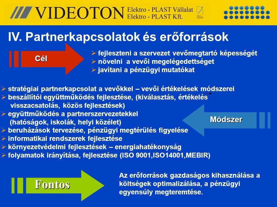 IV. Partnerkapcsolatok és erőforrások  stratégiai partnerkapcsolat a vevőkkel – vevői értékelések módszerei  beszállítói együttműködés fejlesztése,