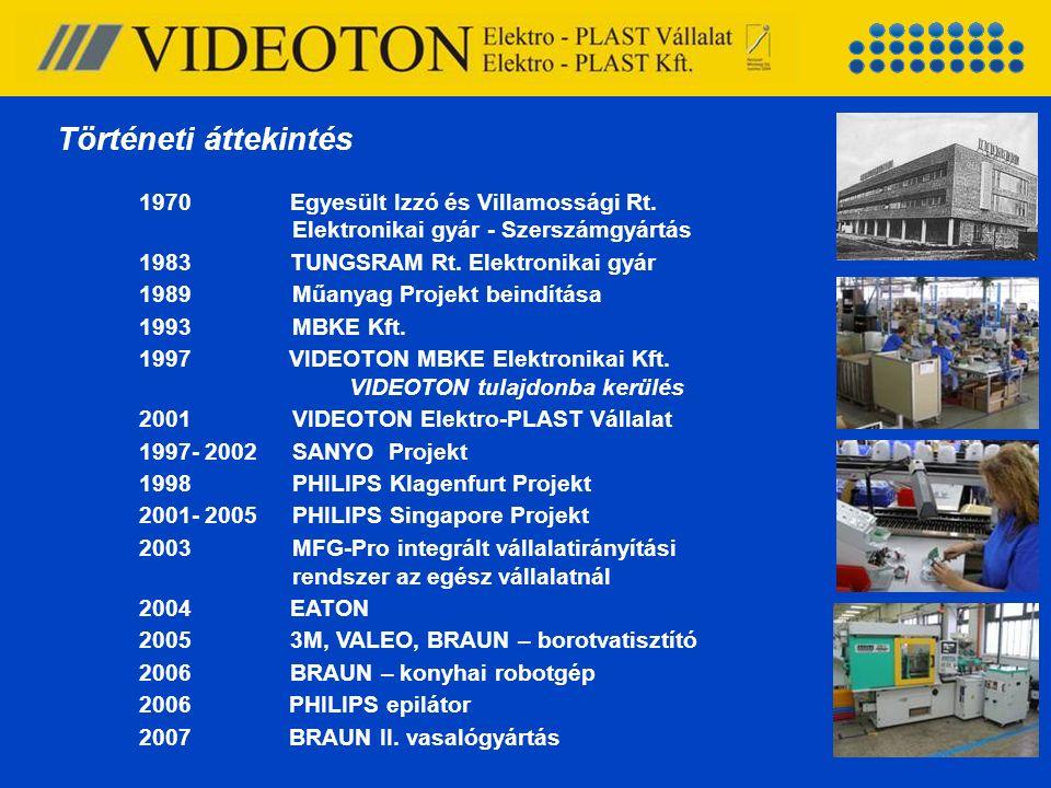 1970 Egyesült Izzó és Villamossági Rt. Elektronikai gyár - Szerszámgyártás 1983 TUNGSRAM Rt. Elektronikai gyár 1989Műanyag Projekt beindítása 1993 MBK