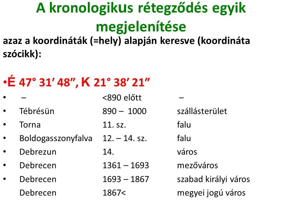 A kronologik u s rétegződés egyik megjelenítése azaz a koordináták (=hely) alapján keresve (koordináta szócikk): É 47° 31′ 48″, K 21° 38′ 21″ –<890 előtt – Tébrésün890 – 1000szállásterület Torna11.