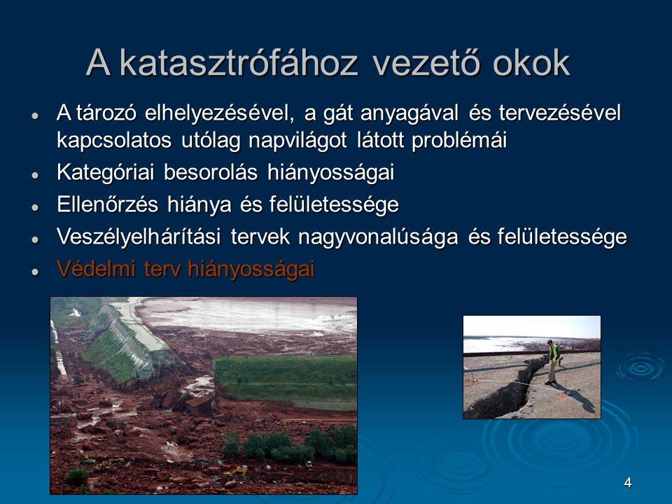 4 A katasztrófához vezető okok A tározó elhelyezésével, a gát anyagával és tervezésével kapcsolatos utólag napvilágot látott problémái A tározó elhely