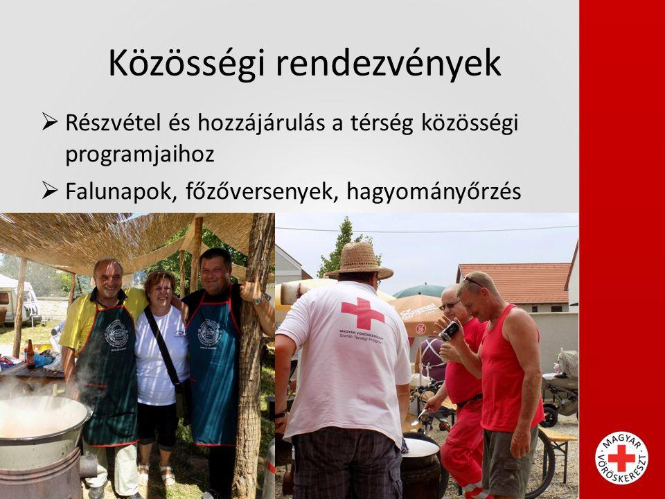 Közösségi rendezvények  Részvétel és hozzájárulás a térség közösségi programjaihoz  Falunapok, főzőversenyek, hagyományőrzés