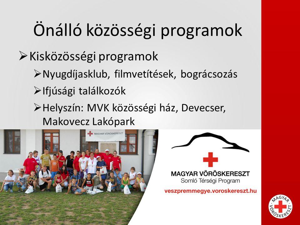 Önálló közösségi programok  Kisközösségi programok  Nyugdíjasklub, filmvetítések, bográcsozás  Ifjúsági találkozók  Helyszín: MVK közösségi ház, Devecser, Makovecz Lakópark