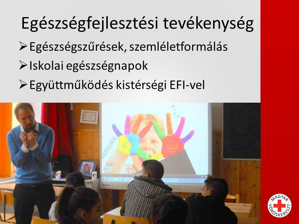 Egészségfejlesztési tevékenység  Egészségszűrések, szemléletformálás  Iskolai egészségnapok  Együttműködés kistérségi EFI-vel