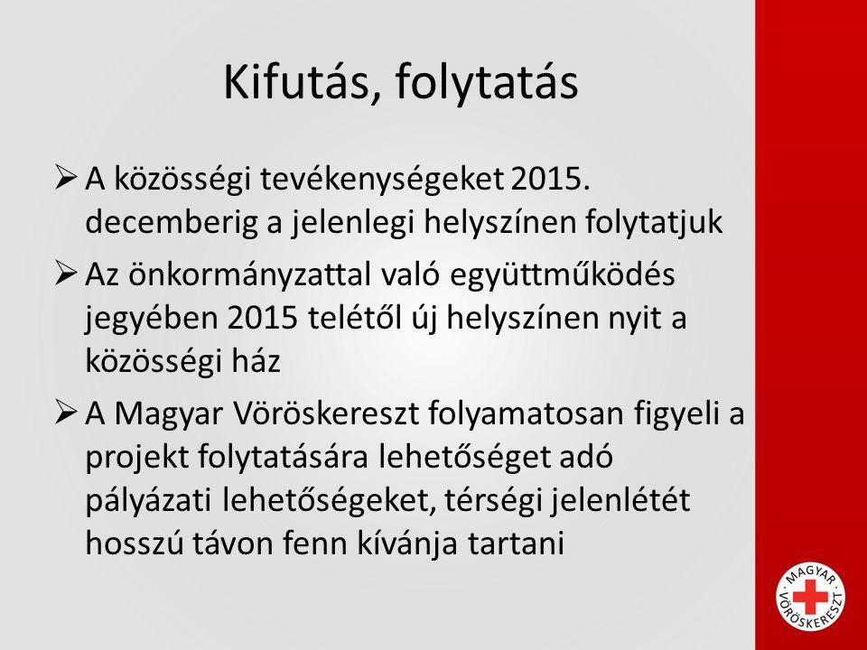 Kifutás, folytatás  A közösségi tevékenységeket 2015.
