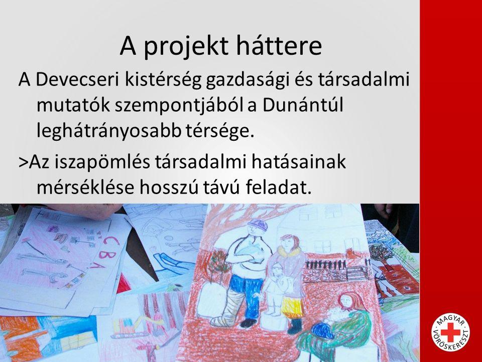 A projekt háttere A Devecseri kistérség gazdasági és társadalmi mutatók szempontjából a Dunántúl leghátrányosabb térsége.