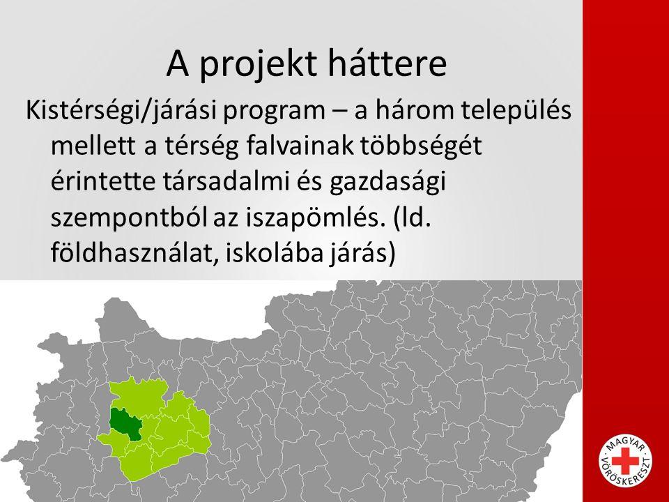 A projekt háttere Kistérségi/járási program – a három település mellett a térség falvainak többségét érintette társadalmi és gazdasági szempontból az iszapömlés.