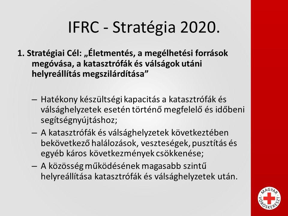 IFRC - Stratégia 2020. 1.