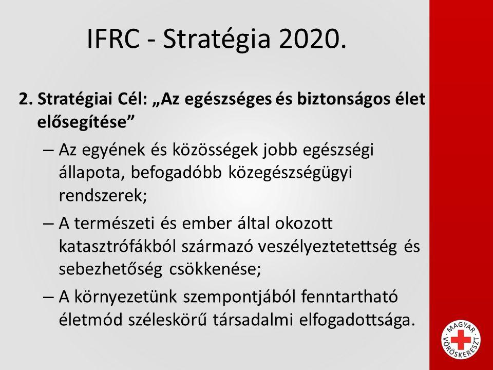 IFRC - Stratégia 2020. 2.