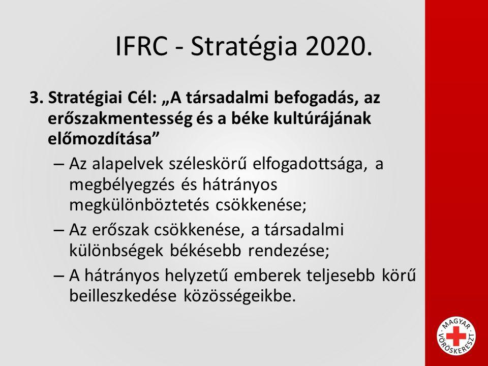 IFRC - Stratégia 2020. 3.