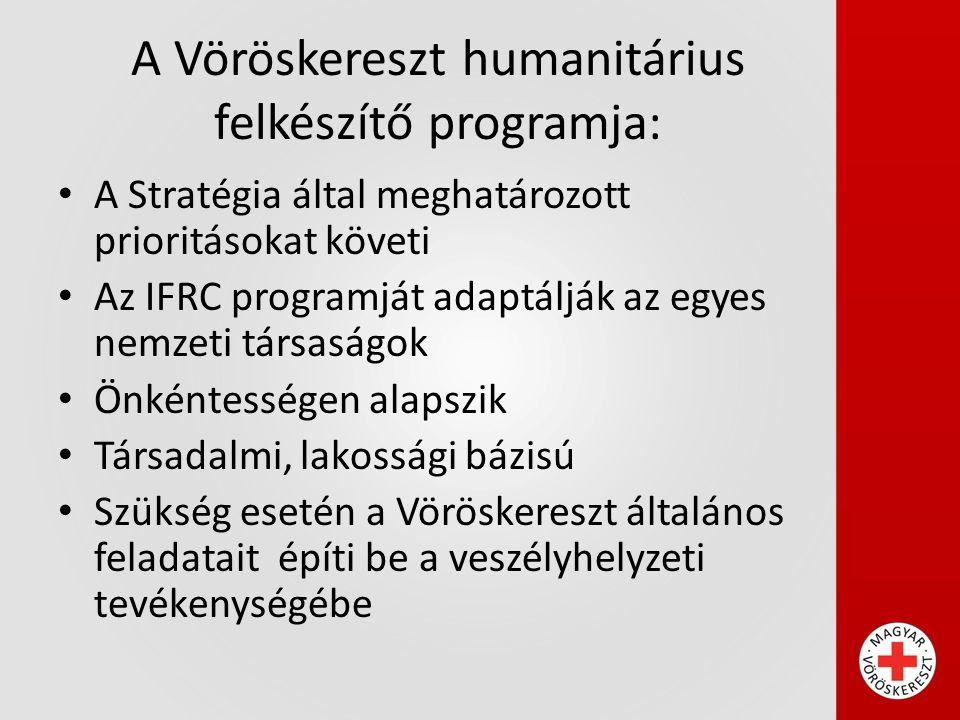A Vöröskereszt humanitárius felkészítő programja: A Stratégia által meghatározott prioritásokat követi Az IFRC programját adaptálják az egyes nemzeti társaságok Önkéntességen alapszik Társadalmi, lakossági bázisú Szükség esetén a Vöröskereszt általános feladatait építi be a veszélyhelyzeti tevékenységébe