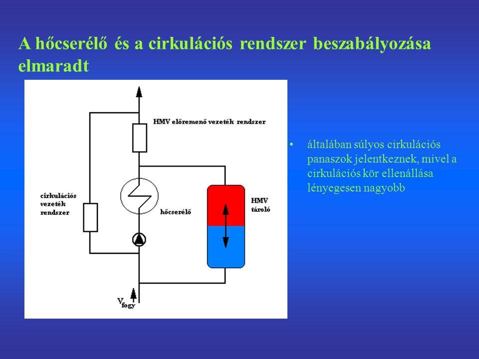 általában súlyos cirkulációs panaszok jelentkeznek, mivel a cirkulációs kör ellenállása lényegesen nagyobb A hőcserélő és a cirkulációs rendszer beszabályozása elmaradt