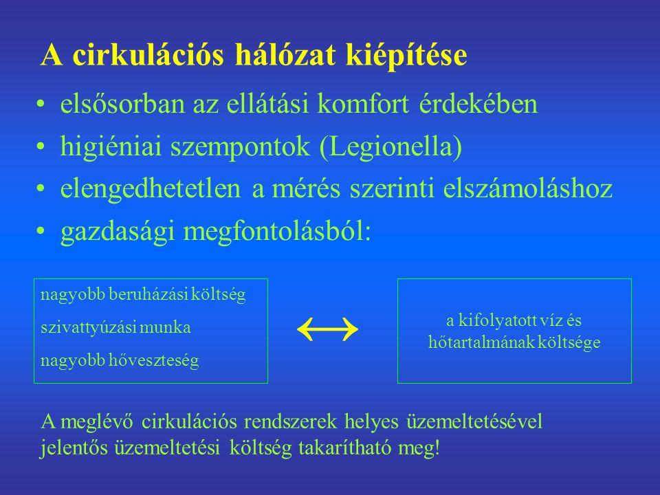 A cirkulációs hálózat kiépítése elsősorban az ellátási komfort érdekében higiéniai szempontok (Legionella) elengedhetetlen a mérés szerinti elszámoláshoz gazdasági megfontolásból: nagyobb beruházási költség szivattyúzási munka nagyobb hőveszteség a kifolyatott víz és hőtartalmának költsége ↔ A meglévő cirkulációs rendszerek helyes üzemeltetésével jelentős üzemeltetési költség takarítható meg!